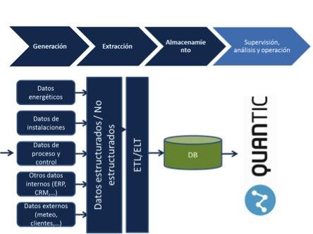 quantic1